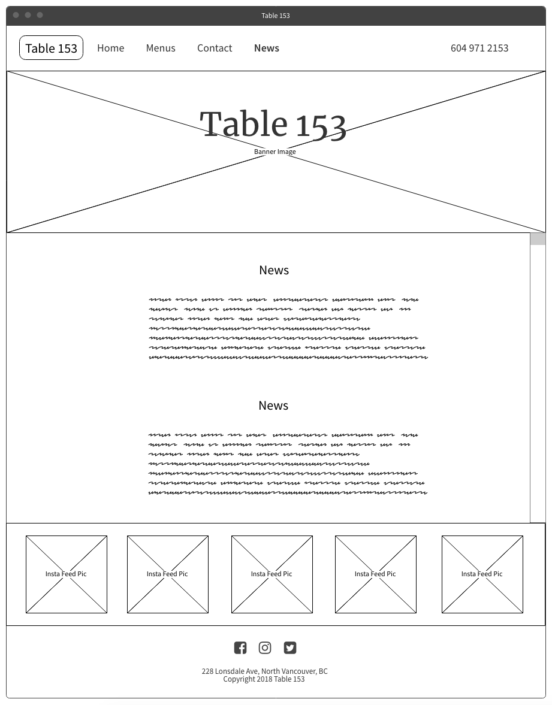 Table 153 Website Wireframe